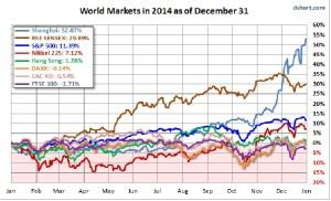 mercati 2014