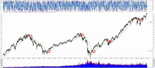 gspc_20a-segnali-intero1